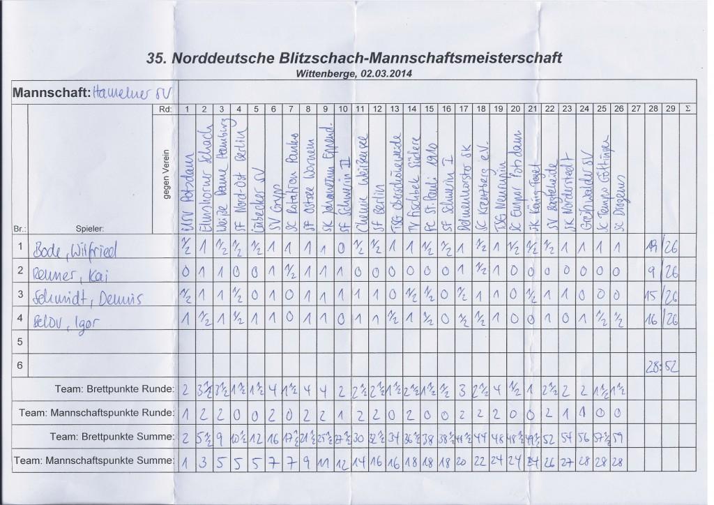 NDBMM_Wittenberge_2014_4